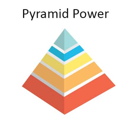 Pyramid Power